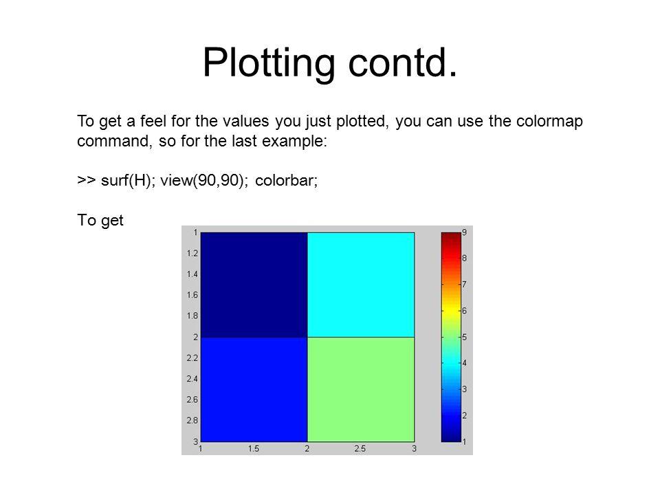 Plotting contd.