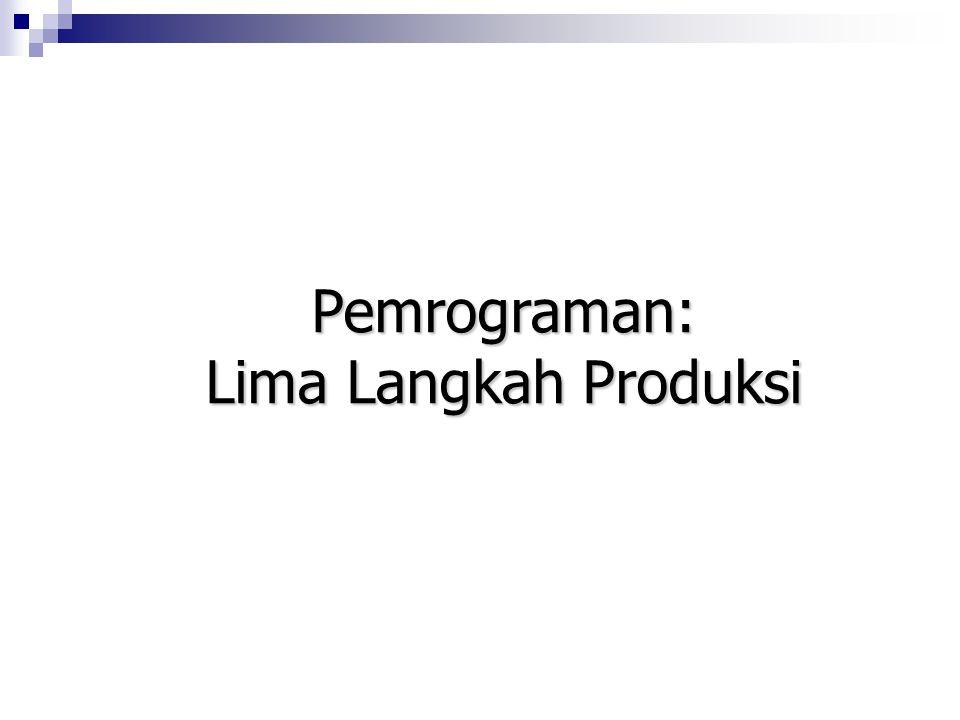 Pemrograman: Pemrograman: Lima Langkah Produksi