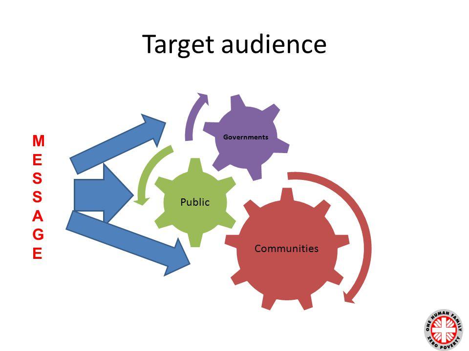 Target audience Communities Public Governments MESSAGEMESSAGE