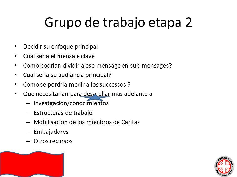 Grupo de trabajo etapa 2 Decidir su enfoque principal Cual seria el mensaje clave Como podrian dividir a ese mensage en sub-mensages? Cual seria su au