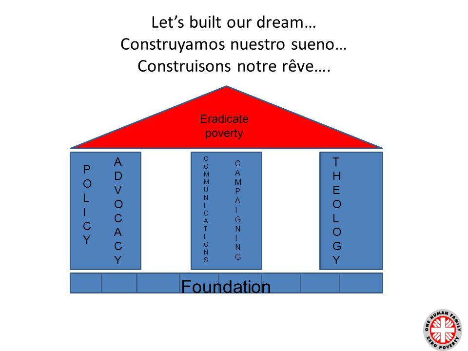 Let's built our dream… Construyamos nuestro sueno… Construisons notre rêve…. Foundation COMMUNICATIONSCOMMUNICATIONS THEOLOGYTHEOLOGY POLICYPOLICY ADV