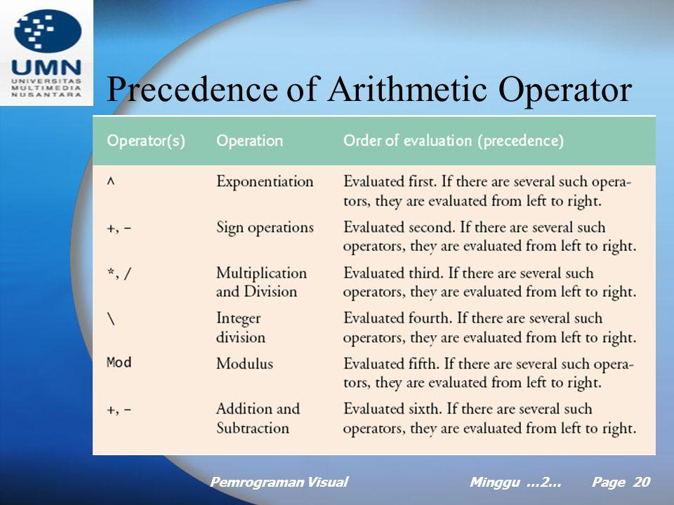 Pemrograman VisualMinggu …2… Page 19 Arithmetic Operator