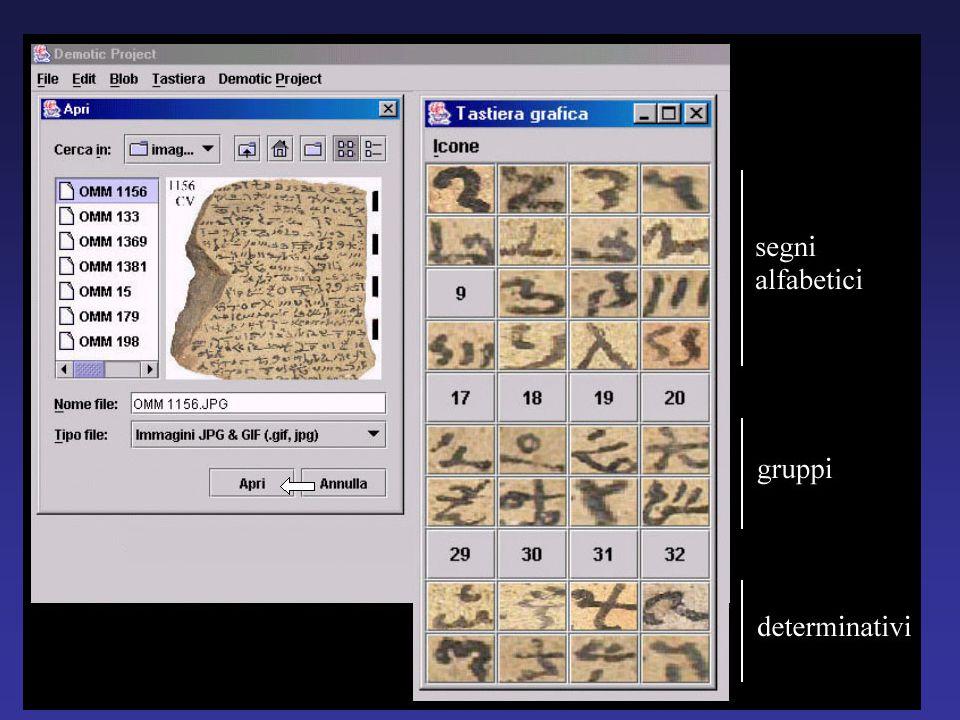 L'archivio delle immagini digitali e la tabella dei segni demotici