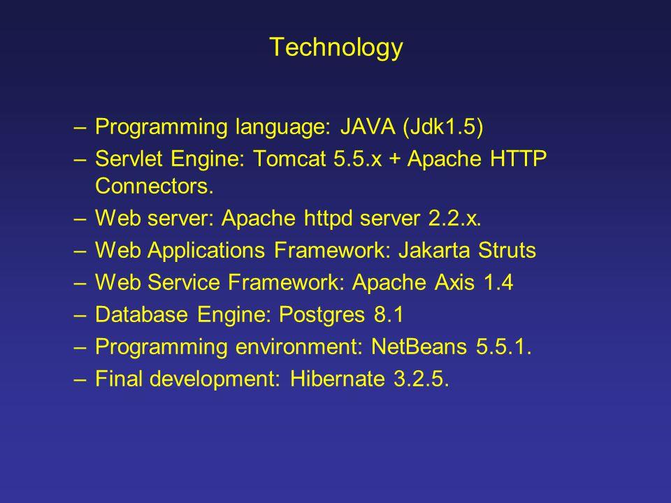 Technology –Programming language: JAVA (Jdk1.5) –Servlet Engine: Tomcat 5.5.x + Apache HTTP Connectors.