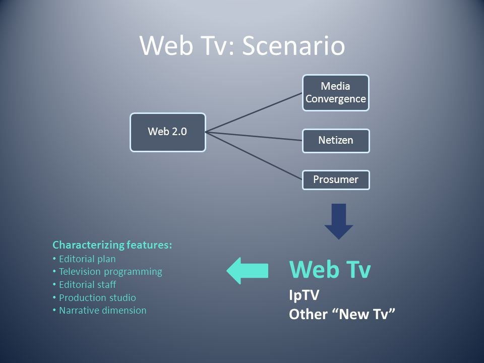 "Web Tv: Scenario Web 2.0 Media Convergence Netizen Prosumer Web Tv IpTV Other ""New Tv"" Characterizing features: Editorial plan Television programming"