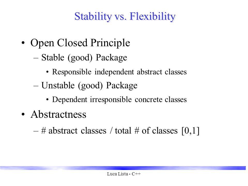 Luca Lista - C++ Stability vs.