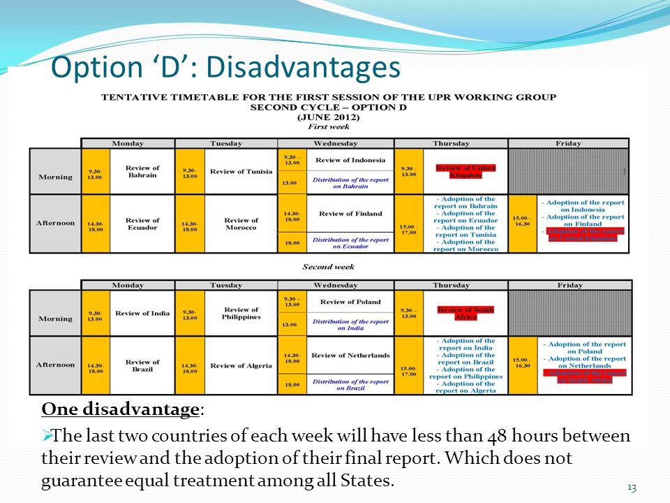 Option 'D': Disadvantages One disadvantage:  The last two countries of each week will have less than 48 hours between their review and the adoption of their final report.