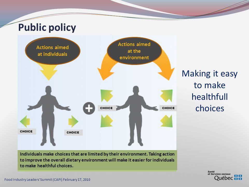 Making it easy to make healthfull choices Public policy Les choix sont effectués par l'individu, mais limités par l'environnement.