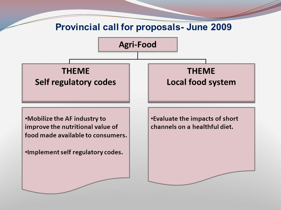 THEME Self regulatory codes THEME Local food system Mobilize the AF industry to improve the nutritional value of food made available to consumers.