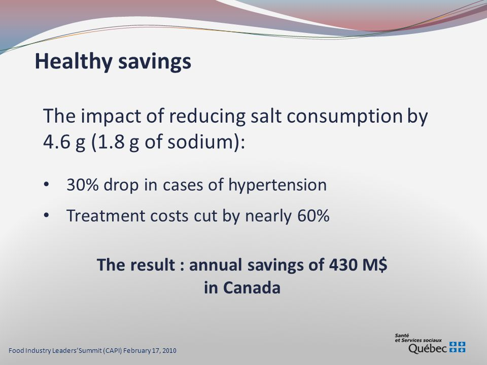 Healthy savings The impact of reducing salt consumption by 4.6 g (1.8 g of sodium): 30% drop in cases of hypertension Treatment costs cut by nearly 60% The result : annual savings of 430 M$ in Canada Food Industry Leaders'Summit (CAPI) February 17, 2010
