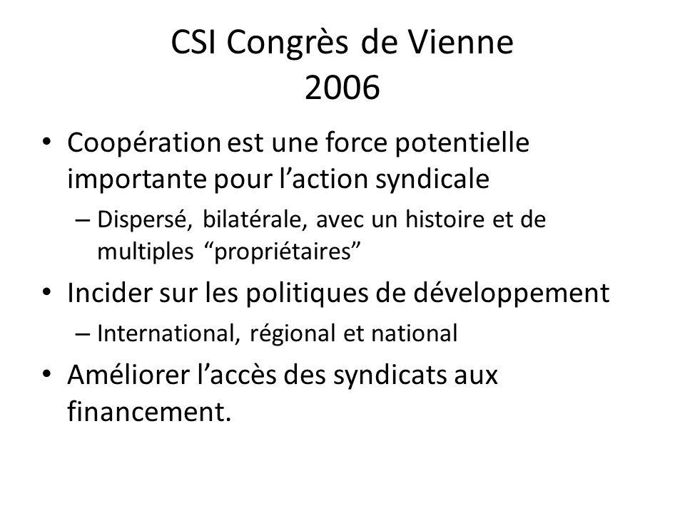 CSI Congrès de Vienne 2006 Coopération est une force potentielle importante pour l'action syndicale – Dispersé, bilatérale, avec un histoire et de multiples propriétaires Incider sur les politiques de développement – International, régional et national Améliorer l'accès des syndicats aux financement.