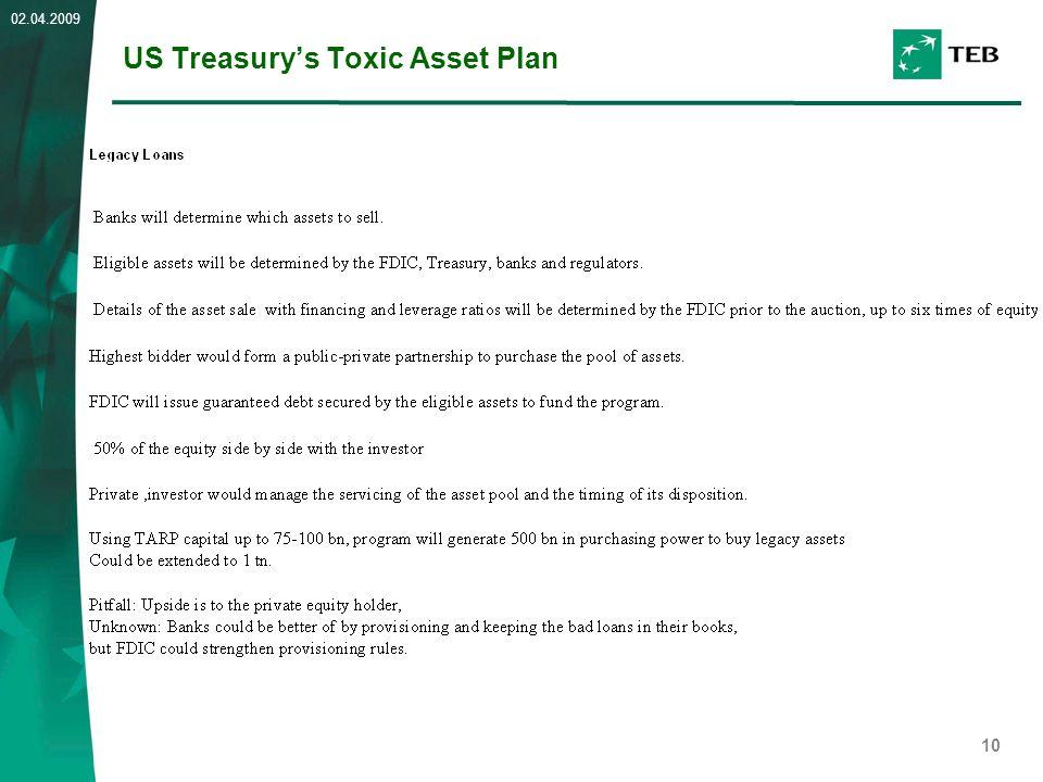10 02.04.2009 US Treasury's Toxic Asset Plan
