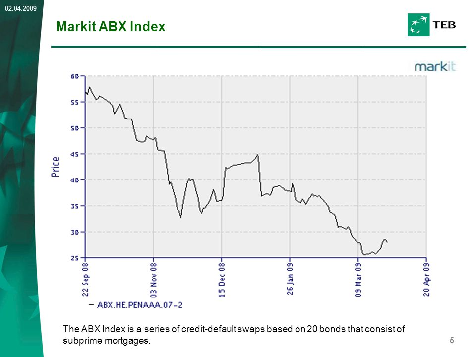 5 02.04.2009 Markit ABX Index The ABX Index is a series of credit-default swaps based on 20 bonds that consist of subprime mortgages.