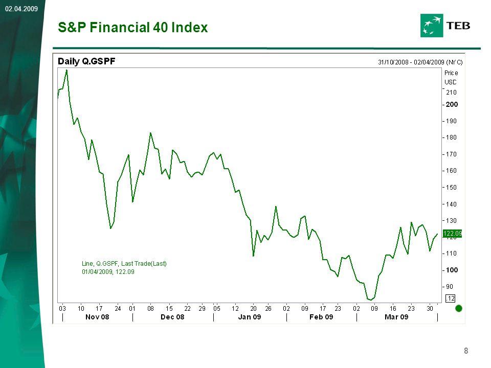 8 02.04.2009 S&P Financial 40 Index