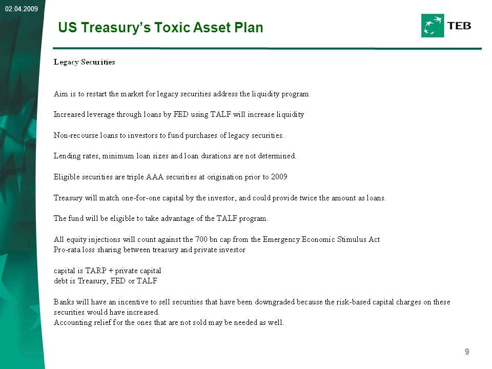 9 02.04.2009 US Treasury's Toxic Asset Plan