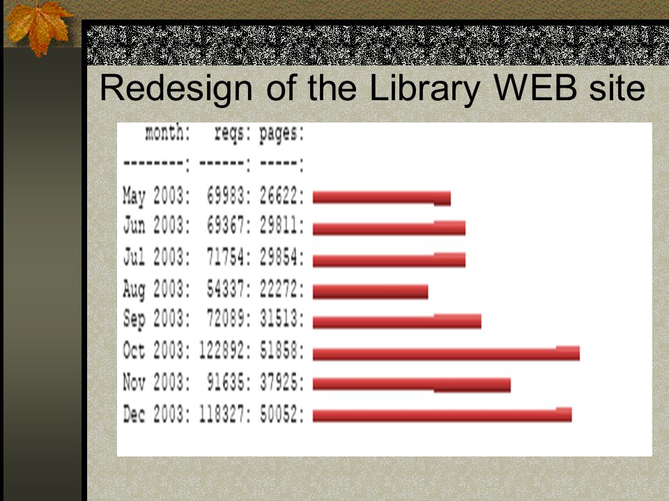 Redesign of the Library WEB site