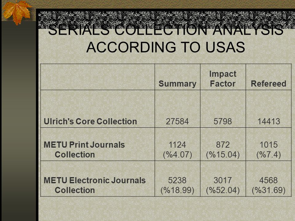 SERIALS COLLECTION ANALYSIS ACCORDING TO USAS Summary Impact FactorRefereed Ulrich's Core Collection27584579814413 METU Print Journals Collection 1124