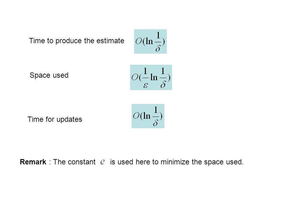 Time to produce the estimate Time for updates Space used Remark : the guarantee will be more useful when stated without terms of In the approximation bound.
