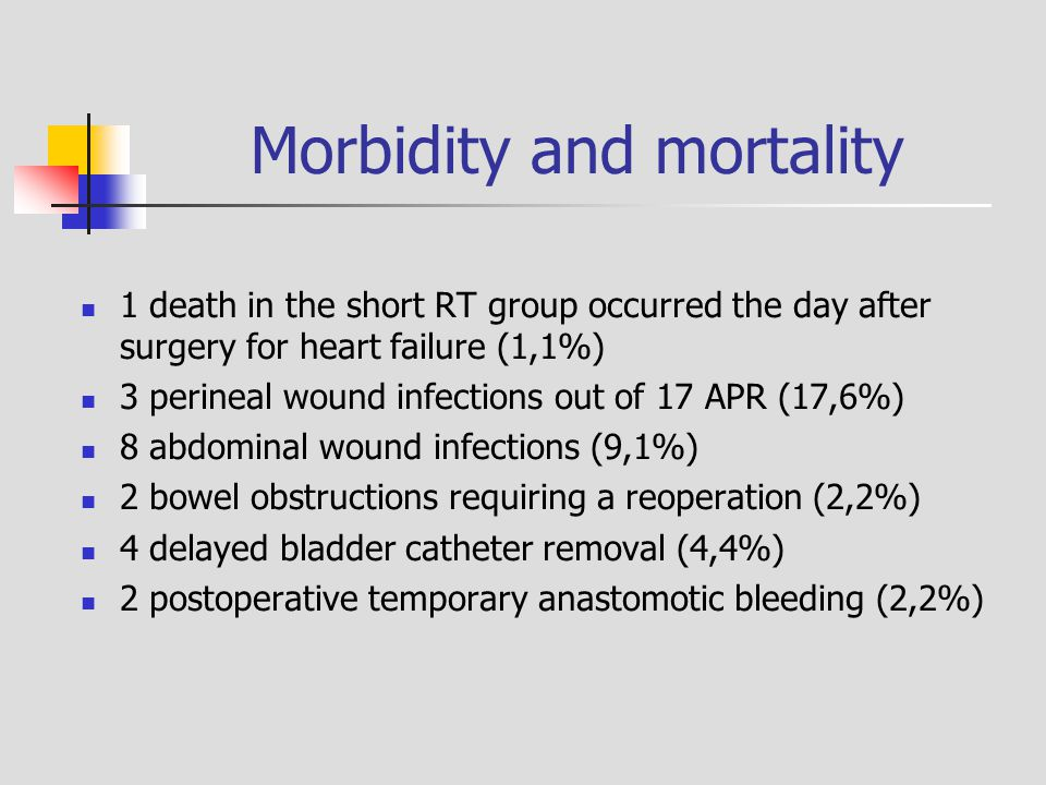 Morbidity and mortality 1 death in the short RT group occurred the day after surgery for heart failure (1,1%) 3 perineal wound infections out of 17 AP
