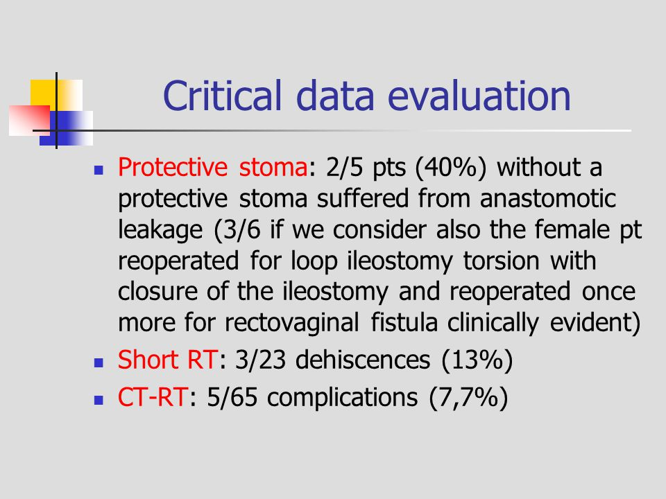 Critical data evaluation Protective stoma: 2/5 pts (40%) without a protective stoma suffered from anastomotic leakage (3/6 if we consider also the female pt reoperated for loop ileostomy torsion with closure of the ileostomy and reoperated once more for rectovaginal fistula clinically evident) Short RT: 3/23 dehiscences (13%) CT-RT: 5/65 complications (7,7%)