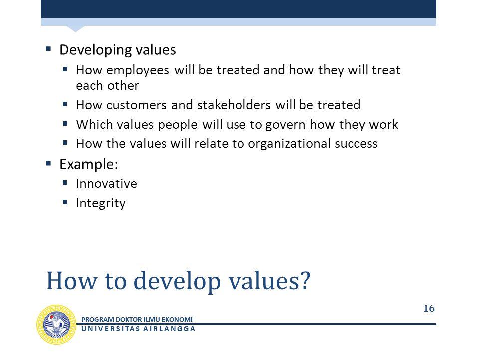 PROGRAM DOKTOR ILMU EKONOMI UNIVERSITAS AIRLANGGA PROGRAM DOKTOR ILMU EKONOMI UNIVERSITAS AIRLANGGA How to develop values.