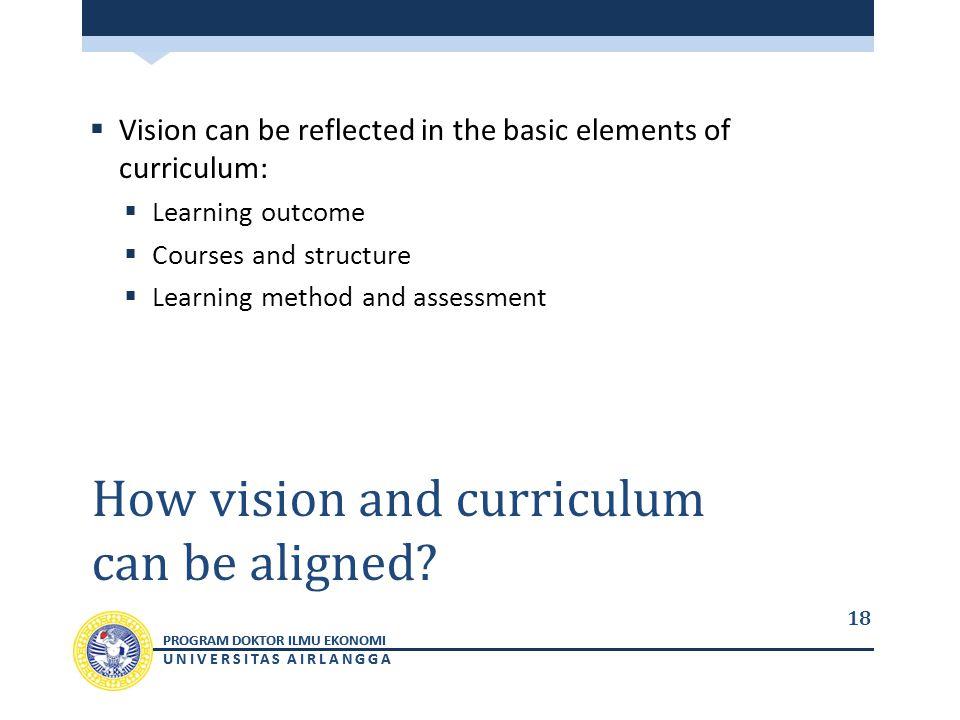 PROGRAM DOKTOR ILMU EKONOMI UNIVERSITAS AIRLANGGA PROGRAM DOKTOR ILMU EKONOMI UNIVERSITAS AIRLANGGA How vision and curriculum can be aligned.