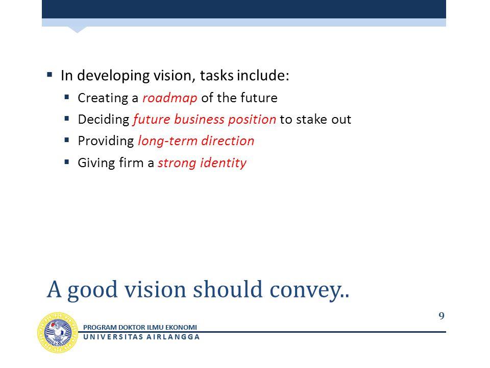 PROGRAM DOKTOR ILMU EKONOMI UNIVERSITAS AIRLANGGA PROGRAM DOKTOR ILMU EKONOMI UNIVERSITAS AIRLANGGA A good vision should convey..