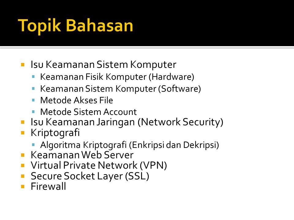  Isu Keamanan Sistem Komputer  Keamanan Fisik Komputer (Hardware)  Keamanan Sistem Komputer (Software)  Metode Akses File  Metode Sistem Account  Isu Keamanan Jaringan (Network Security)  Kriptografi  Algoritma Kriptografi (Enkripsi dan Dekripsi)  Keamanan Web Server  Virtual Private Network (VPN)  Secure Socket Layer (SSL)  Firewall
