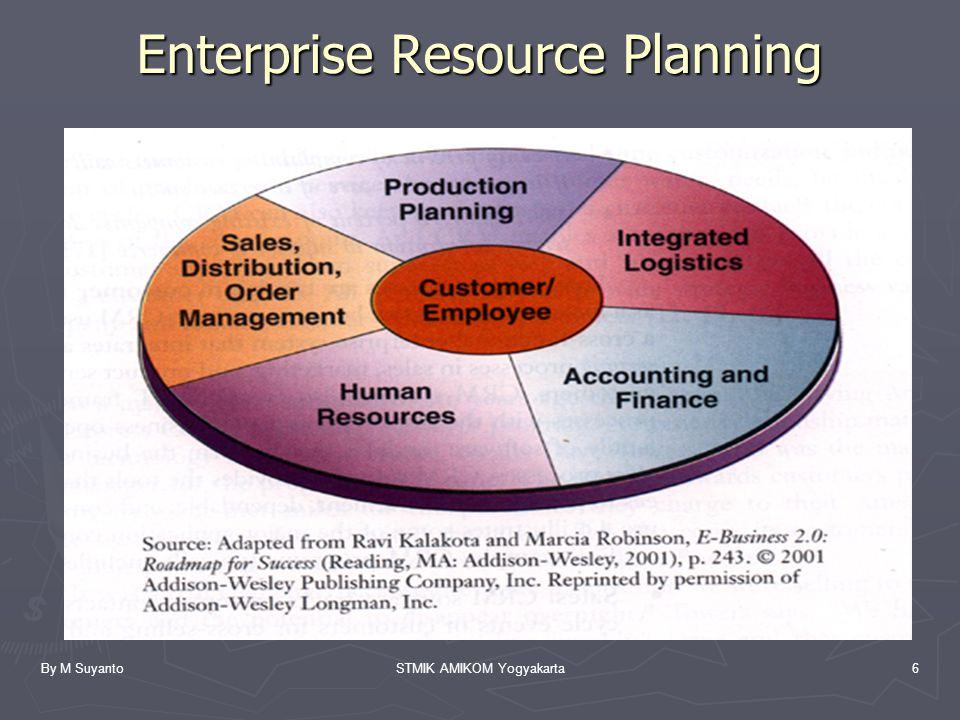 By M SuyantoSTMIK AMIKOM Yogyakarta6 Enterprise Resource Planning
