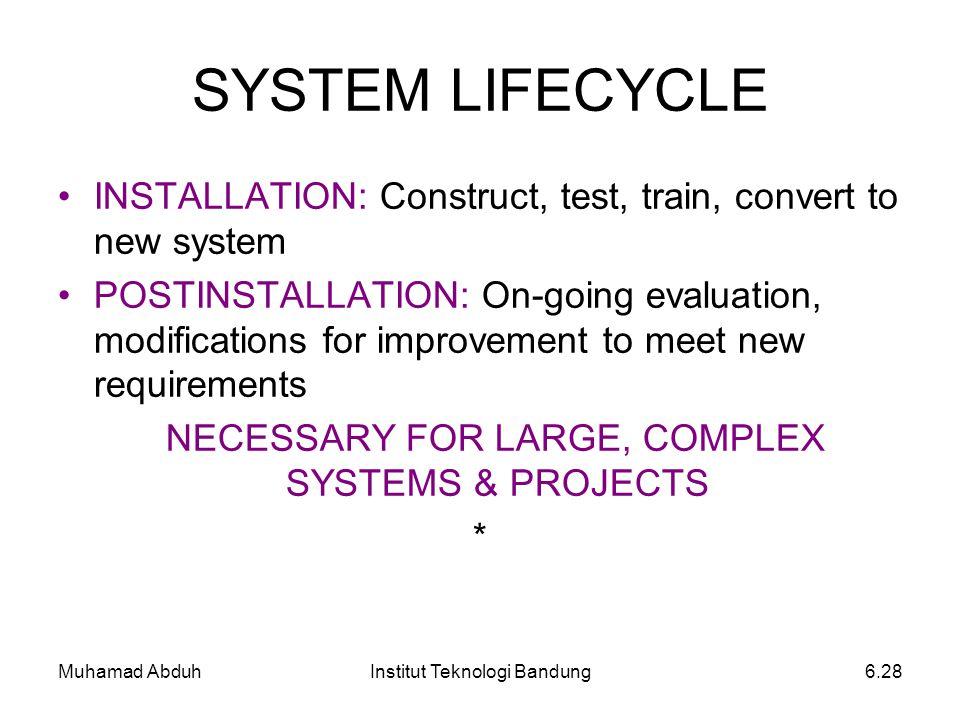 Muhamad AbduhInstitut Teknologi Bandung6.28 SYSTEM LIFECYCLE INSTALLATION: Construct, test, train, convert to new system POSTINSTALLATION: On-going ev