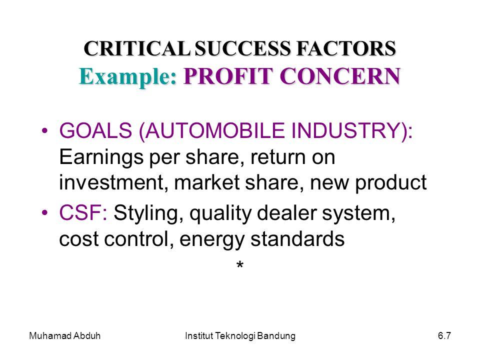 Muhamad AbduhInstitut Teknologi Bandung6.7 GOALS (AUTOMOBILE INDUSTRY): Earnings per share, return on investment, market share, new product CSF: Styli