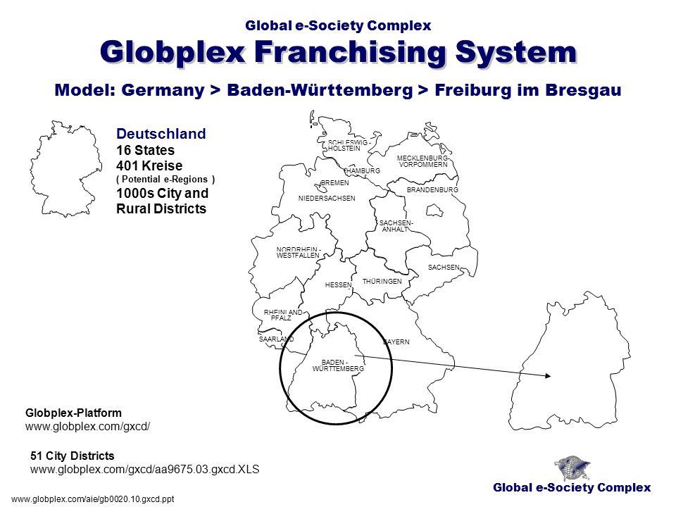 Global e-Society Complex Globplex Franchising System www.globplex.com/aie/gb0020.10.gxcd.ppt Model: Germany > Baden-Württemberg > Freiburg im Bresgau 51 City Districts www.globplex.com/gxcd/aa9675.03.gxcd.XLS Globplex-Platform www.globplex.com/gxcd/ BAYERN HESSEN NIEDERSACHSEN SAARLAND HAMBURG BADEN - WÜRTTEMBERG NORDRHEIN - WESTFALLEN SCHLESWIG - HOLSTEIN RHEINLAND- PFALZ SACHSEN- ANHALT MECKLENBURG- VORPOMMERN BRANDENBURG SACHSEN THÜRINGEN BREMEN Deutschland 16 States 401 Kreise ( Potential e-Regions ) 1000s City and Rural Districts