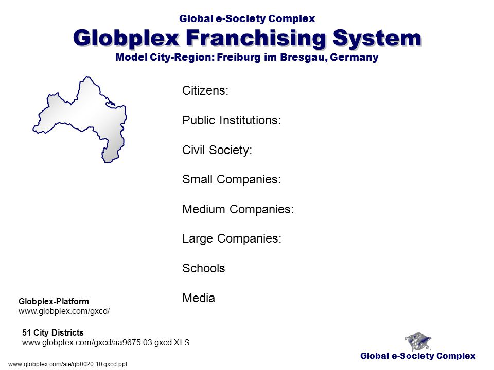 Global e-Society Complex Globplex Franchising System www.globplex.com/aie/gb0020.10.gxcd.ppt Model City-Region: Freiburg im Bresgau, Germany 51 City D