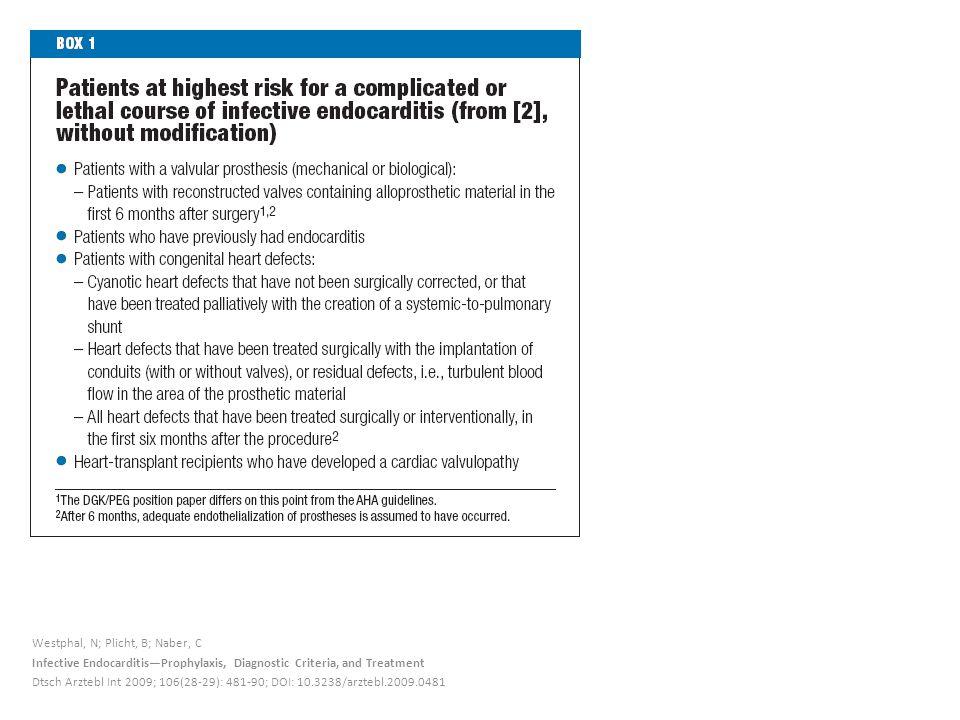 Westphal, N; Plicht, B; Naber, C Infective Endocarditis—Prophylaxis, Diagnostic Criteria, and Treatment Dtsch Arztebl Int 2009; 106(28-29): 481-90; DOI: 10.3238/arztebl.2009.0481