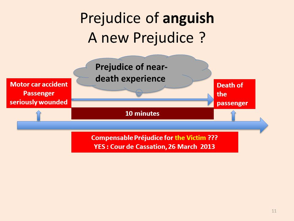 Prejudice of anguish A new Prejudice .