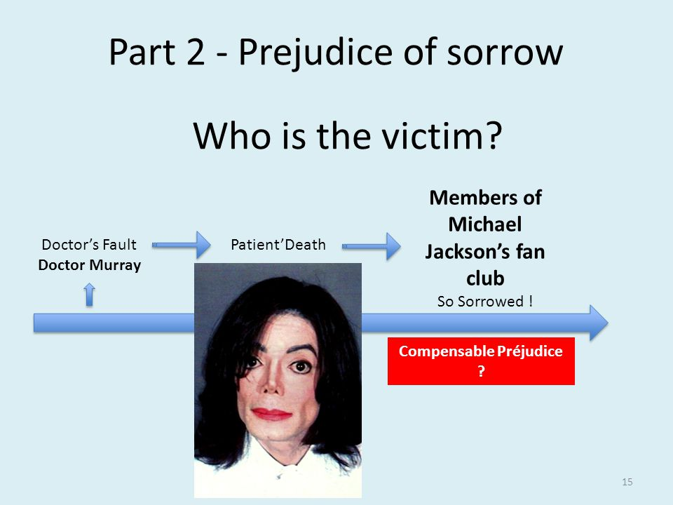 Doctor's Fault Doctor Murray Members of Michael Jackson's fan club So Sorrowed .