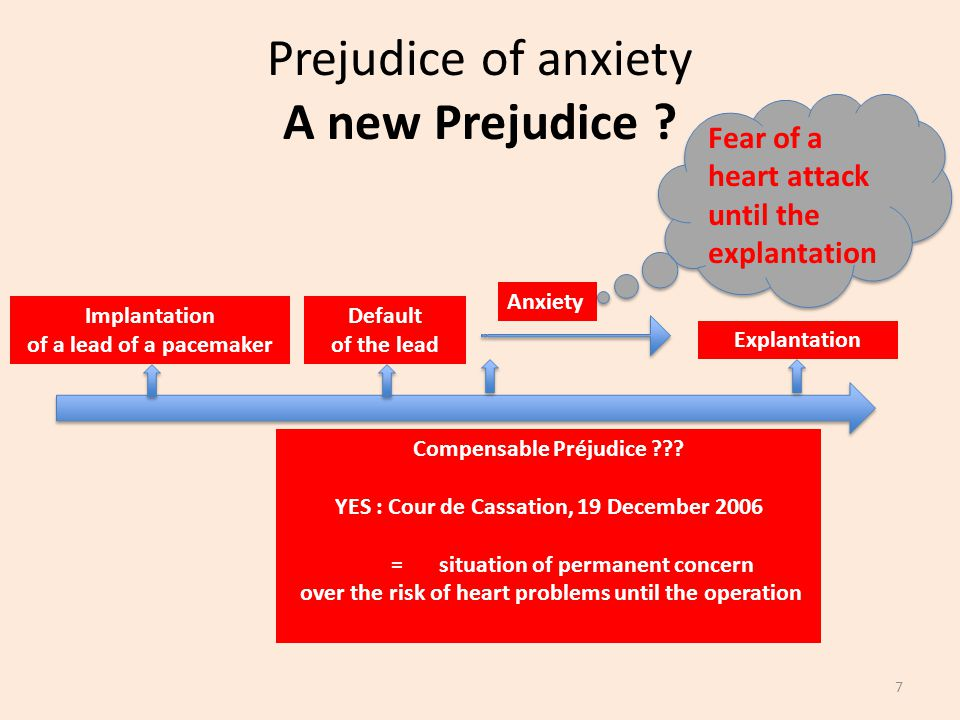 Prejudice of anxiety A new Prejudice .