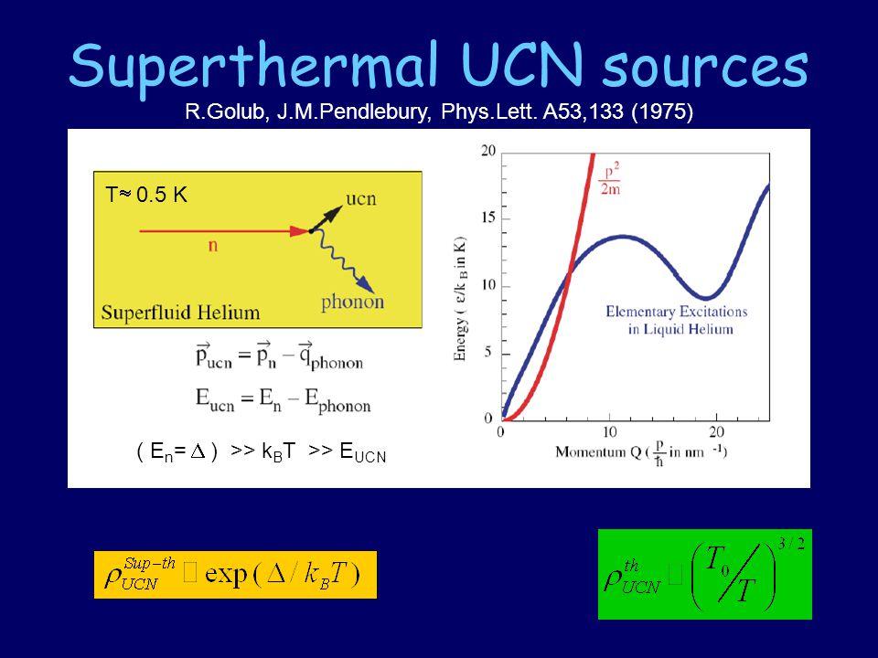 Superthermal UCN sources ( E n =  ) >> k B T >> E UCN R.Golub, J.M.Pendlebury, Phys.Lett.
