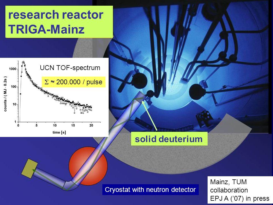 solid deuterium Cryostat with neutron detector research reactor TRIGA-Mainz UCN TOF-spectrum   200.000 / pulse Mainz, TUM collaboration EPJ A ('07) in press