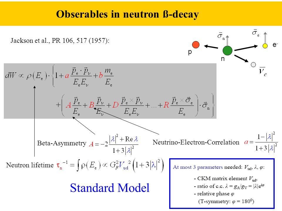 Obserables in neutron ß-decay p n e-e- Neutron lifetime Beta-Asymmetry Jackson et al., PR 106, 517 (1957): Neutrino-Electron-Correlation Standard Model