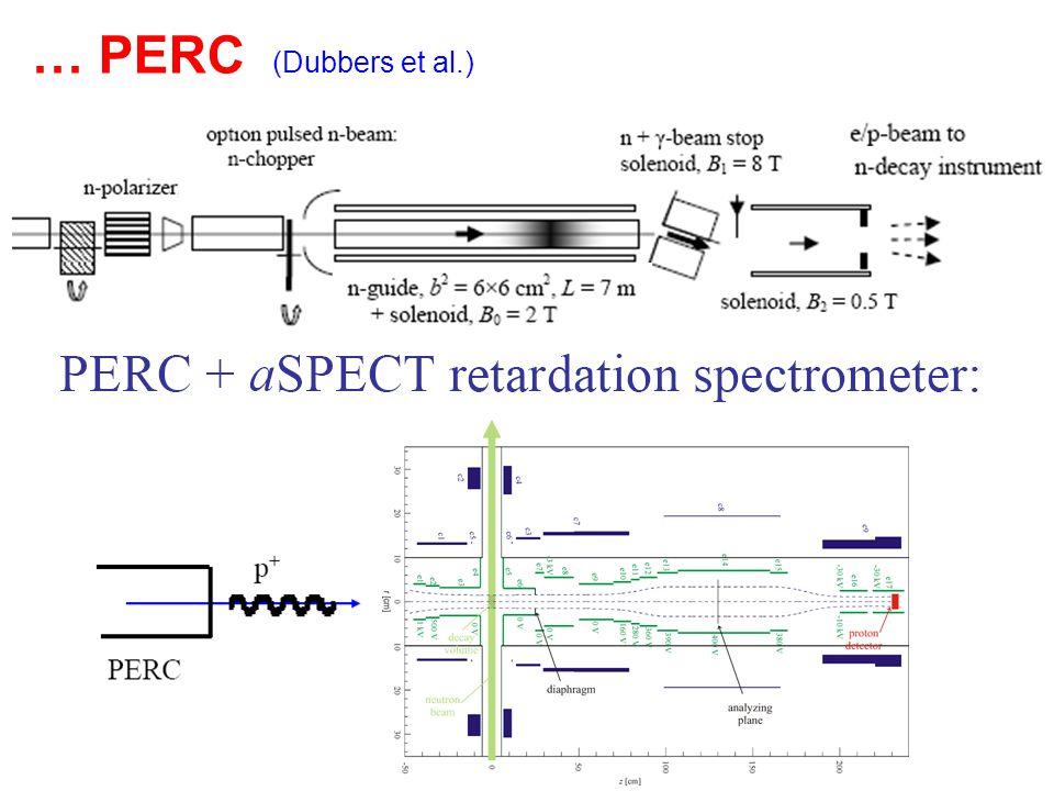 … PERC (Dubbers et al.)
