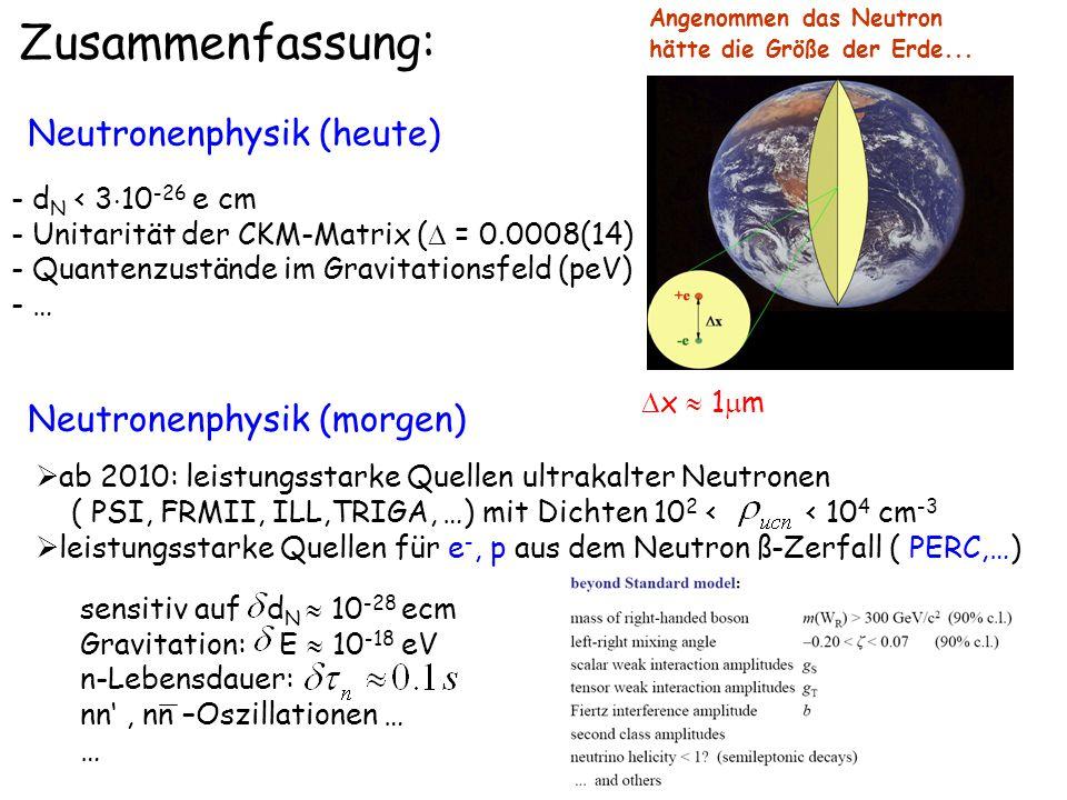 Zusammenfassung: Neutronenphysik (heute) - d N < 3  10 -26 e cm - Unitarität der CKM-Matrix (  = 0.0008(14) - Quantenzustände im Gravitationsfeld (peV) - … Angenommen das Neutron hätte die Größe der Erde...