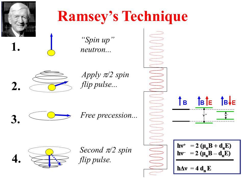 Ramsey's Technique 4. 3. 2. 1. Free precession...