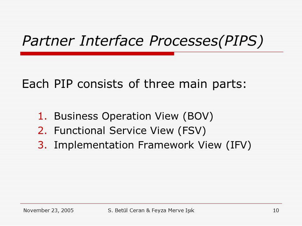 November 23, 2005S. Betül Ceran & Feyza Merve Işık10 Partner Interface Processes(PIPS) Each PIP consists of three main parts: 1.Business Operation Vie