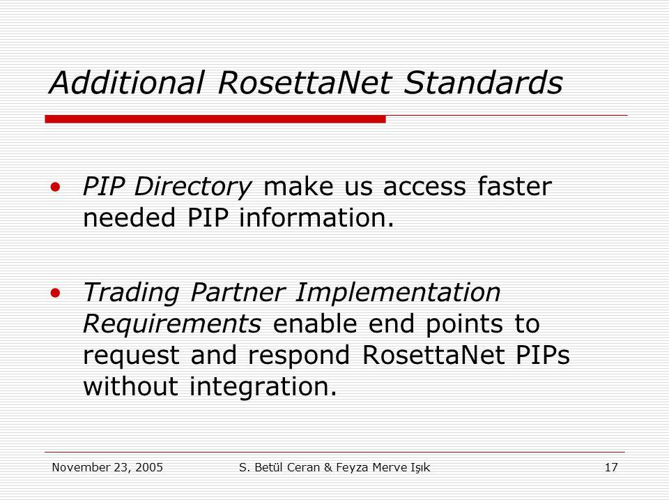 November 23, 2005S. Betül Ceran & Feyza Merve Işık17 Additional RosettaNet Standards PIP Directory make us access faster needed PIP information. Tradi