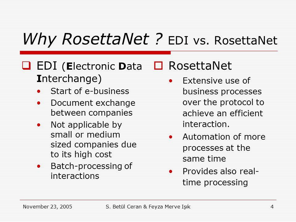 November 23, 2005S. Betül Ceran & Feyza Merve Işık4 Why RosettaNet ? EDI vs. RosettaNet  EDI (Electronic Data Interchange) Start of e-business Docume