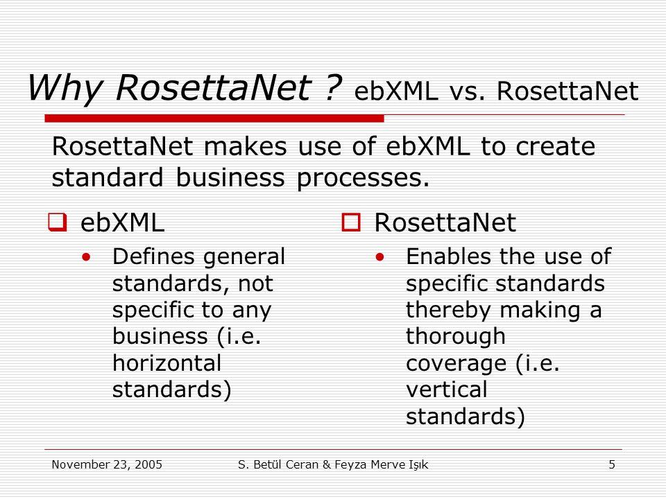 November 23, 2005S. Betül Ceran & Feyza Merve Işık5 Why RosettaNet ? ebXML vs. RosettaNet  ebXML Defines general standards, not specific to any busin