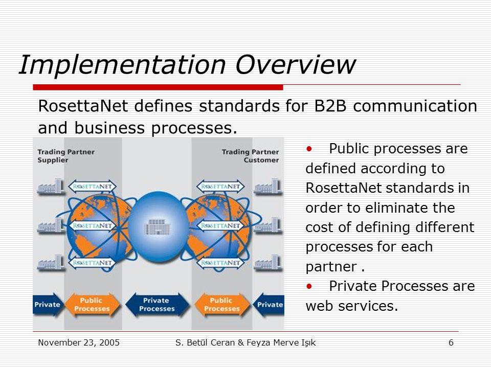 November 23, 2005S. Betül Ceran & Feyza Merve Işık6 Implementation Overview RosettaNet defines standards for B2B communication and business processes.
