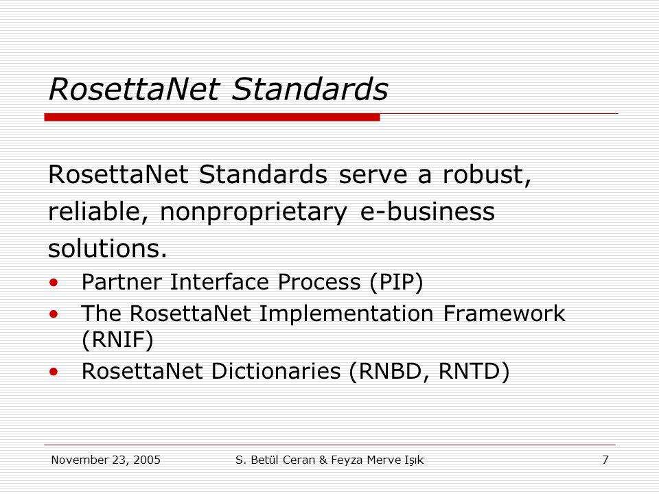 November 23, 2005S. Betül Ceran & Feyza Merve Işık7 RosettaNet Standards RosettaNet Standards serve a robust, reliable, nonproprietary e-business solu
