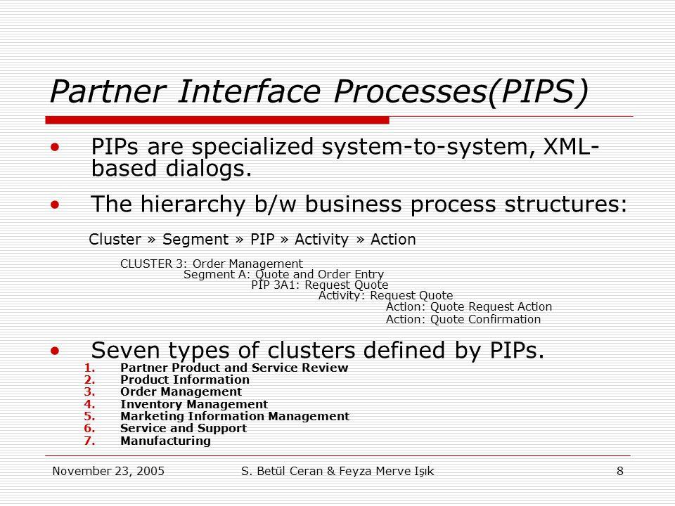 November 23, 2005S. Betül Ceran & Feyza Merve Işık8 Partner Interface Processes(PIPS) PIPs are specialized system-to-system, XML- based dialogs. The h